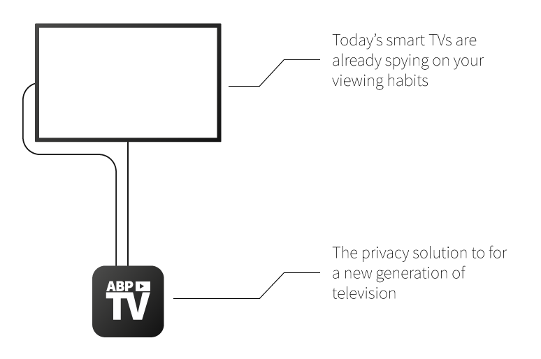 Android Tv Adblock Youtube Ads How to Block Ads on YouTube